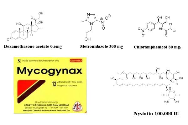 Thành phần Mycogynax.