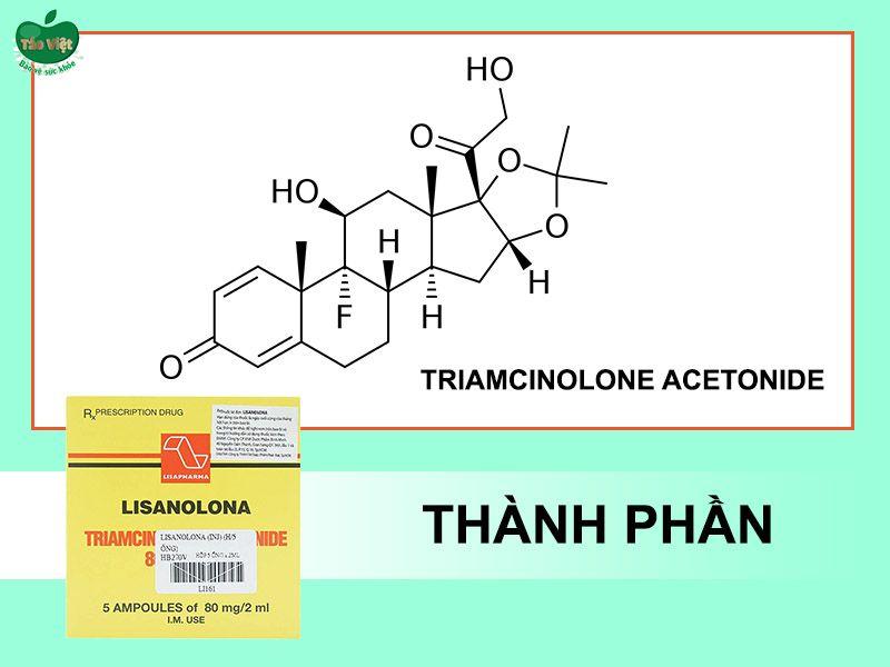 Thành phần của thuốc Lisanolona